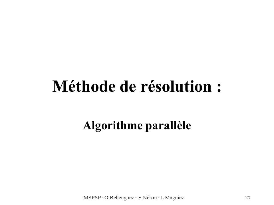 Méthode de résolution :