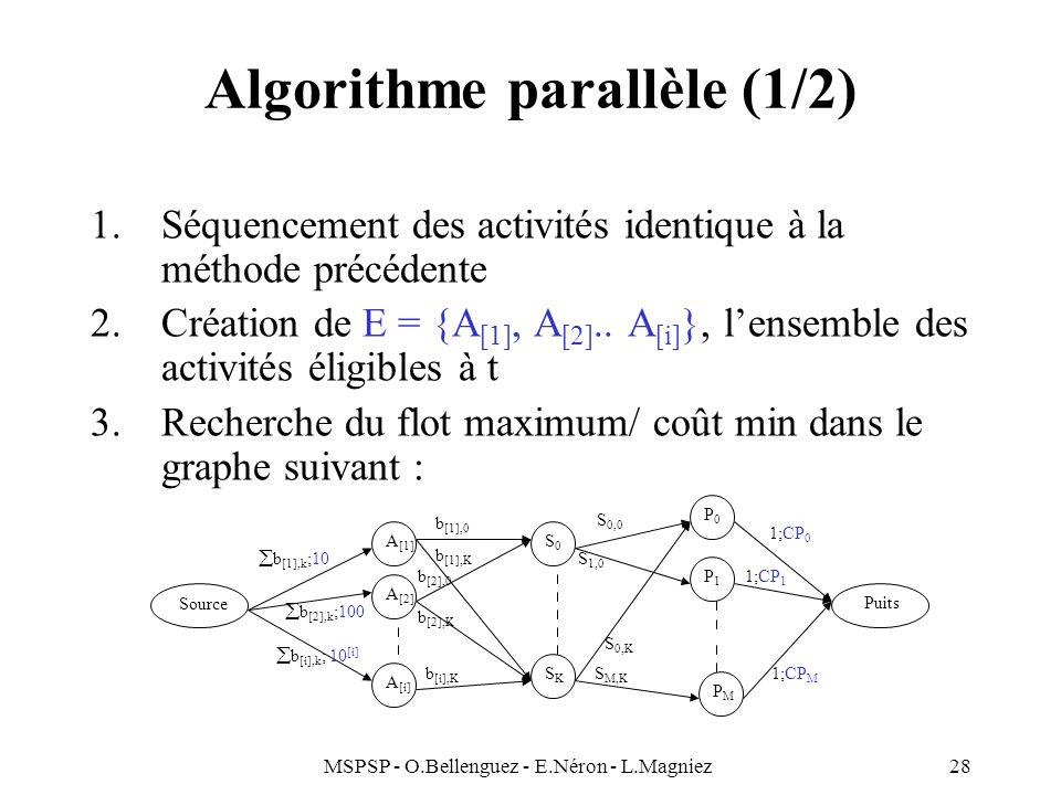 Algorithme parallèle (1/2)