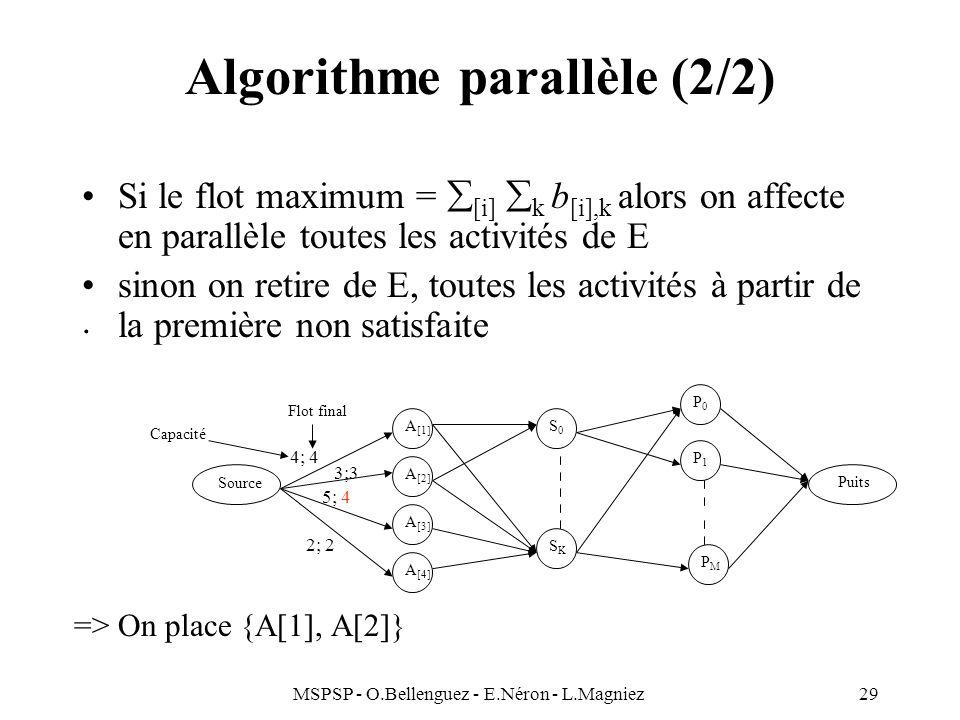 Algorithme parallèle (2/2)