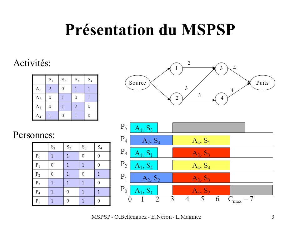 MSPSP - O.Bellenguez - E.Néron - L.Magniez