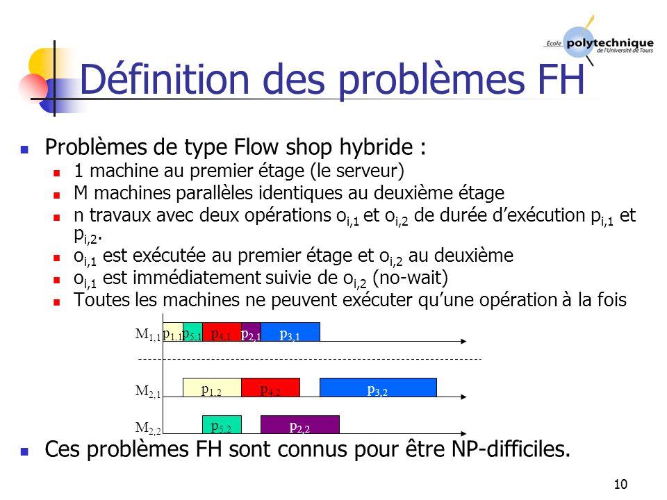 Définition des problèmes FH