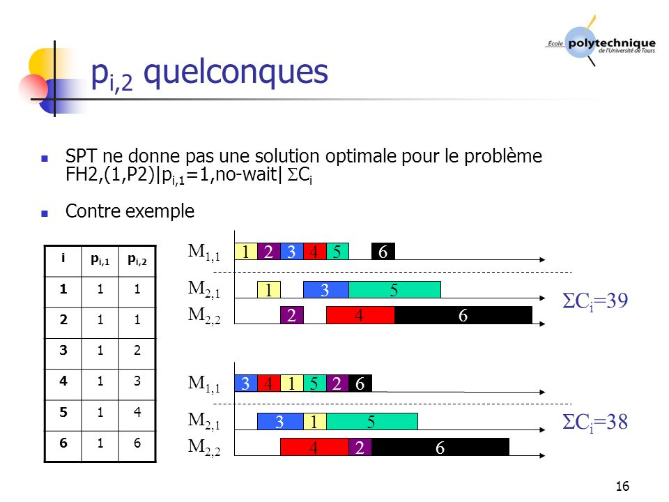 pi,2 quelconques Ci=39 Ci=38