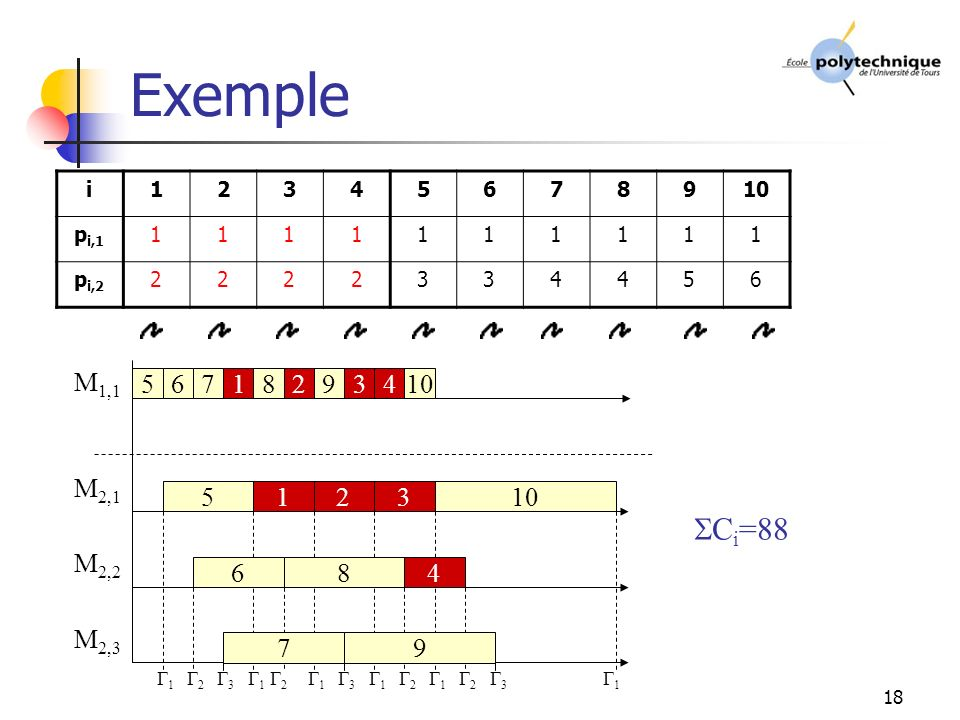 Exemple i. 1. 2. 3. 4. 5. 6. 7. 8. 9. 10. pi,1. pi,2. M1,1. 5. 6. 7. 1. 8. 2. 9.