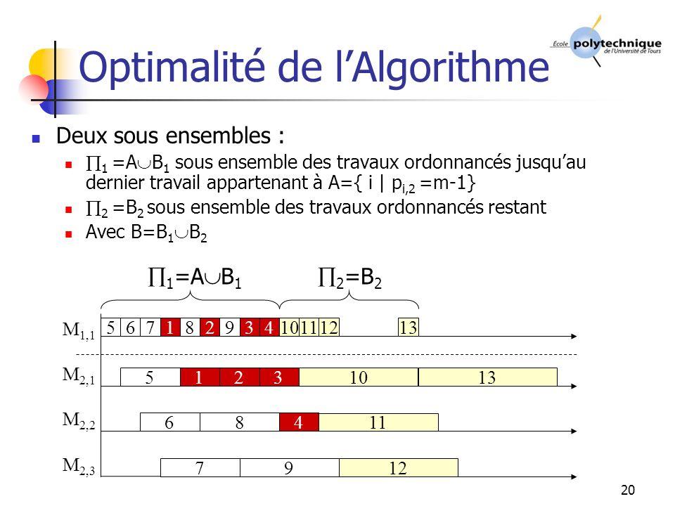 Optimalité de l'Algorithme