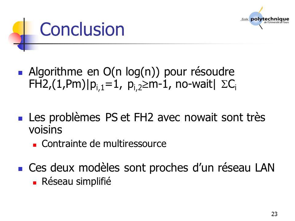 Conclusion Algorithme en O(n log(n)) pour résoudre FH2,(1,Pm)|pi,1=1, pi,2m-1, no-wait| Ci. Les problèmes PS et FH2 avec nowait sont très voisins.