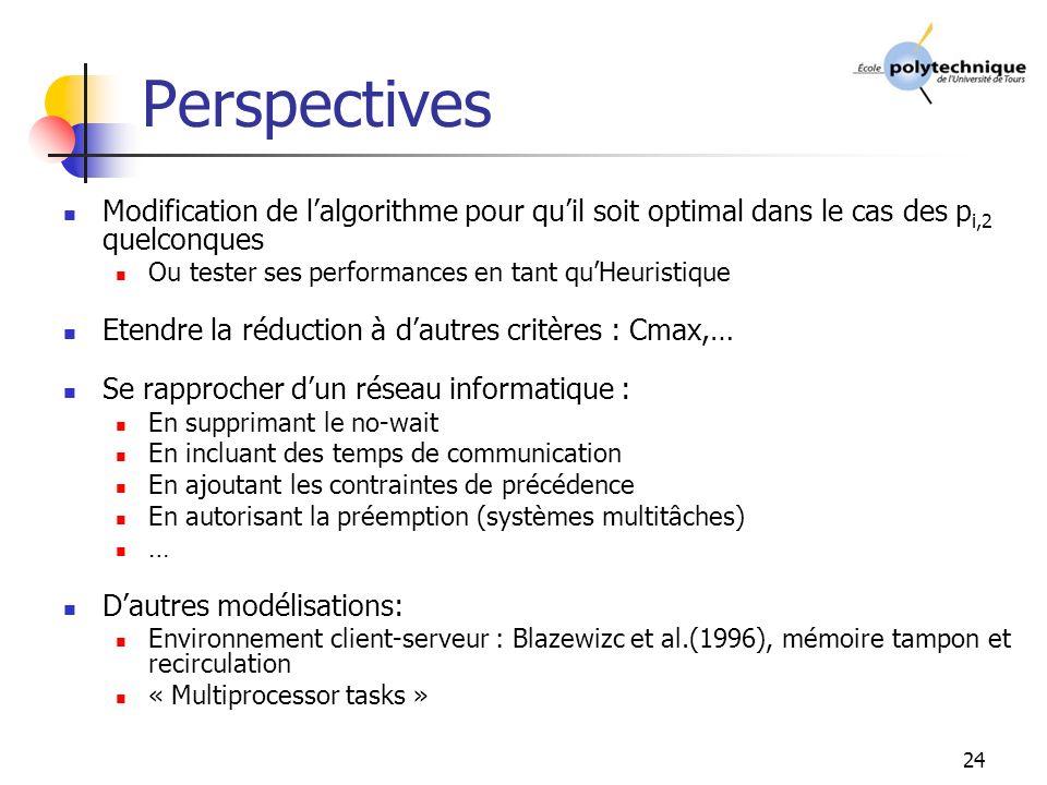 Perspectives Modification de l'algorithme pour qu'il soit optimal dans le cas des pi,2 quelconques.