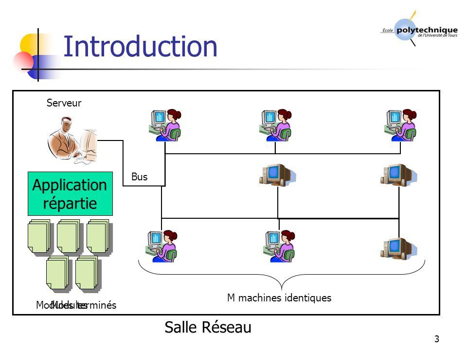 Introduction Application répartie Salle Réseau Serveur Bus