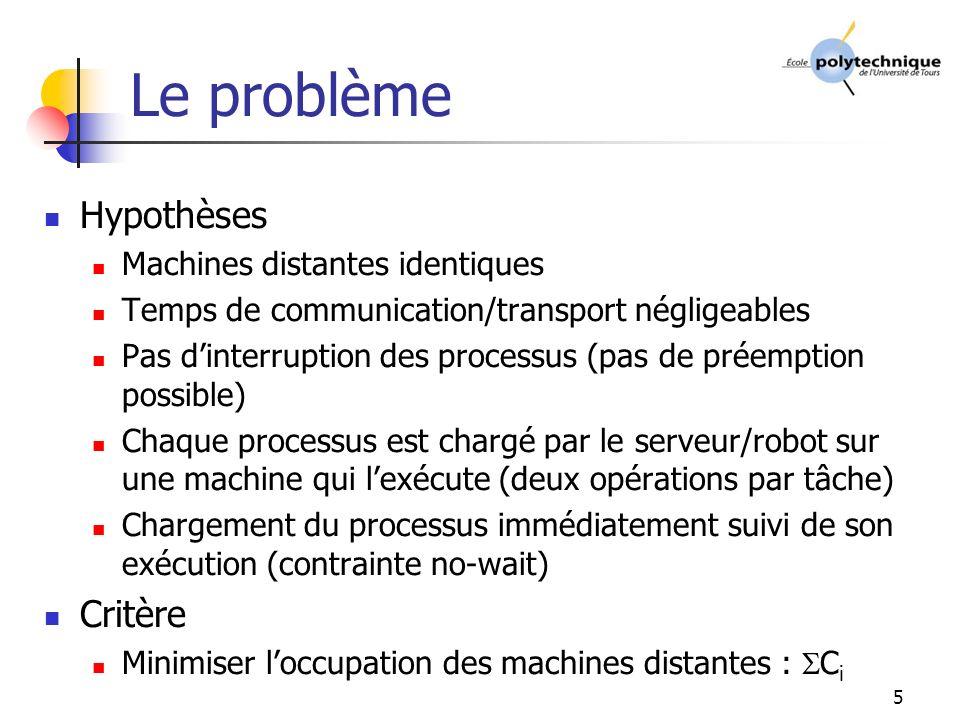 Le problème Hypothèses Critère Machines distantes identiques