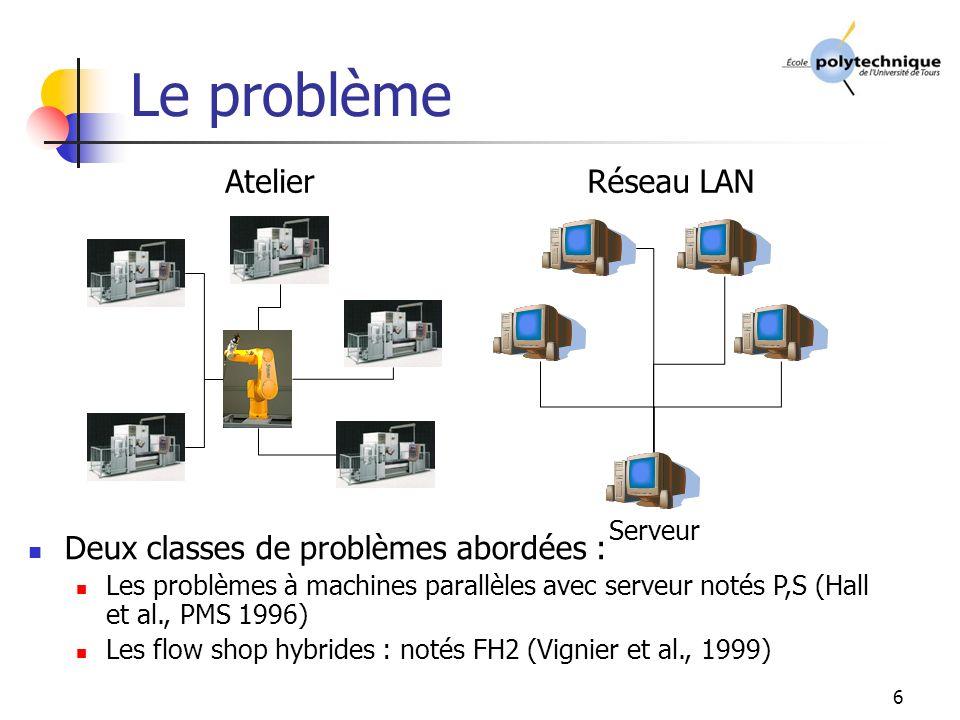 Le problème Atelier Réseau LAN Deux classes de problèmes abordées :