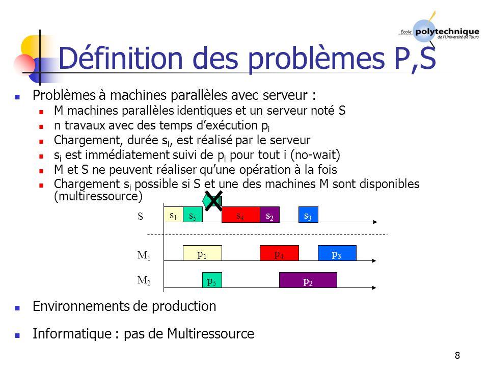 Définition des problèmes P,S