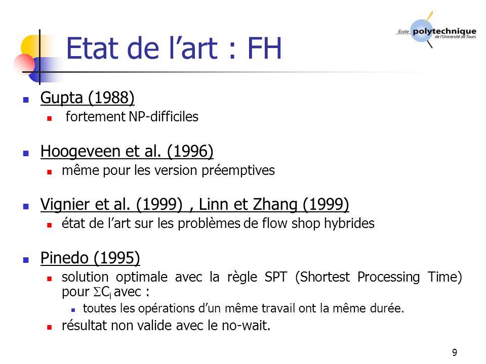 Etat de l'art : FH Gupta (1988) Hoogeveen et al. (1996)