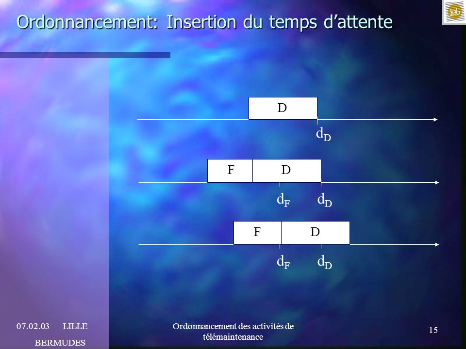 Ordonnancement: Insertion du temps d'attente