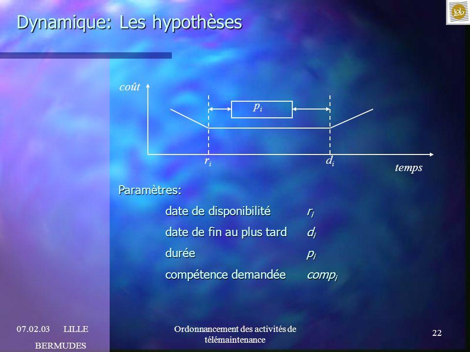 Dynamique: Les hypothèses