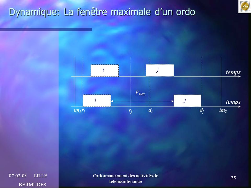 Dynamique: La fenêtre maximale d'un ordo