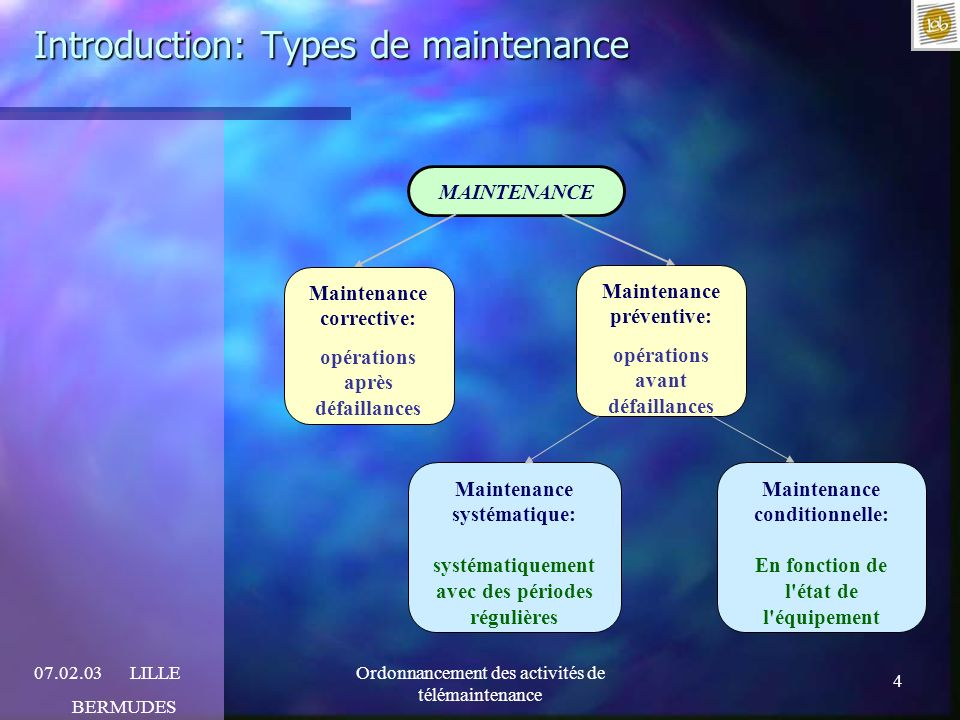 Introduction: Types de maintenance