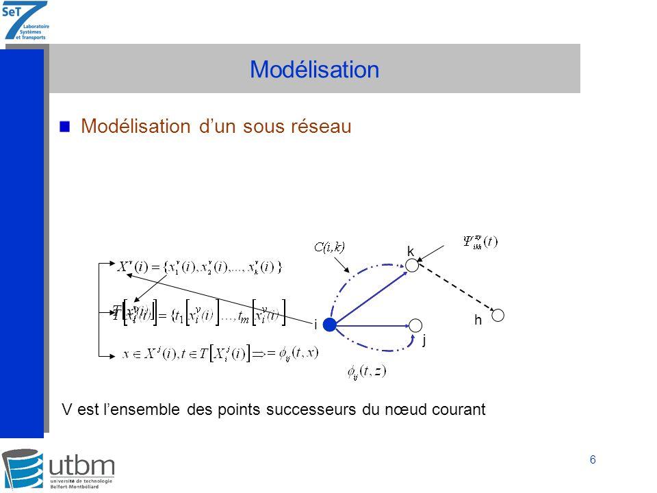 Modélisation Modélisation du réseau Urbain