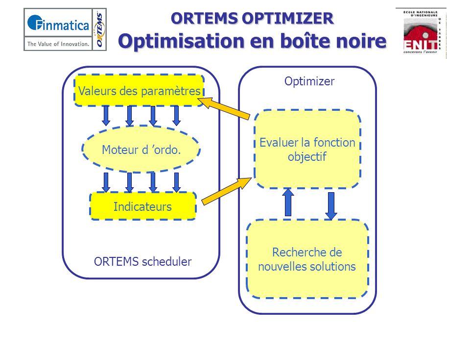 ORTEMS OPTIMIZER Optimisation en boîte noire