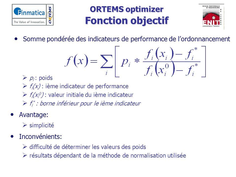ORTEMS optimizer Fonction objectif
