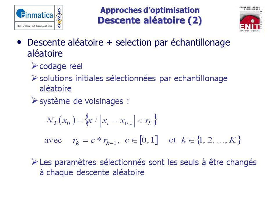 Approches d'optimisation Descente aléatoire (2)