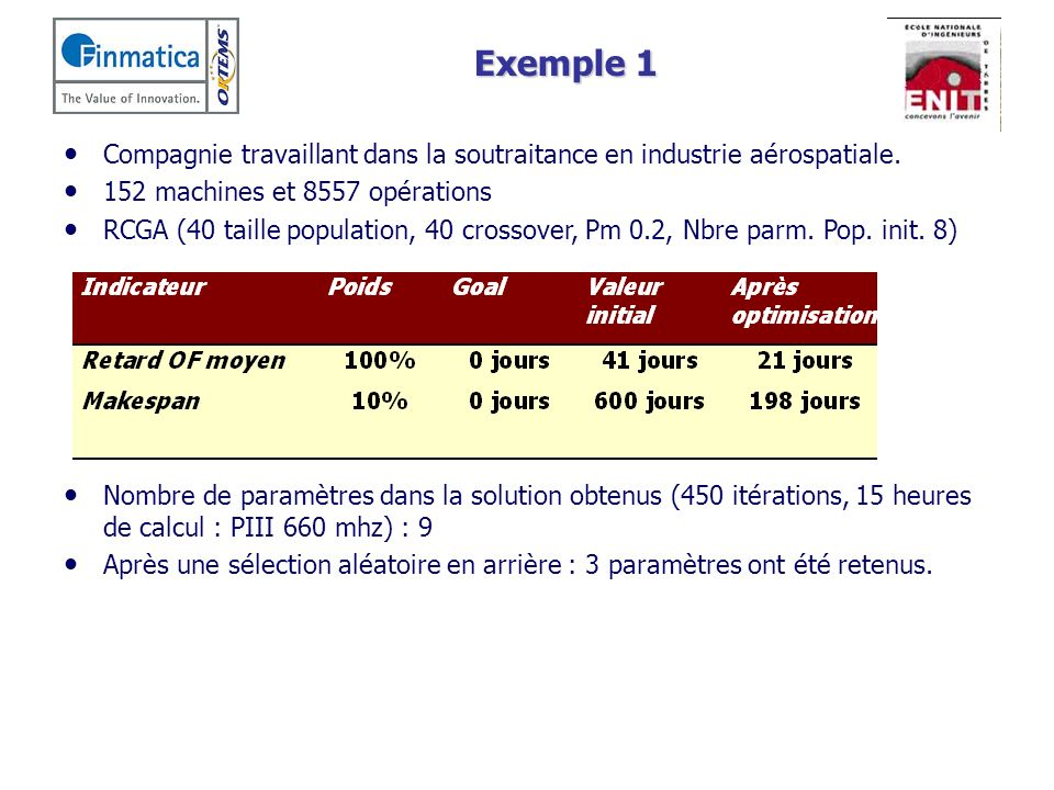 Exemple 1 Compagnie travaillant dans la soutraitance en industrie aérospatiale. 152 machines et 8557 opérations.