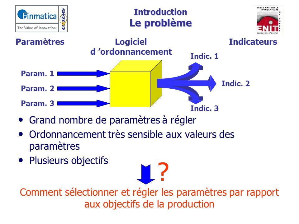 Introduction Le problème