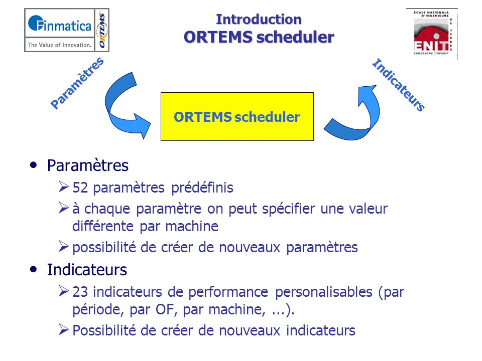 Introduction ORTEMS scheduler