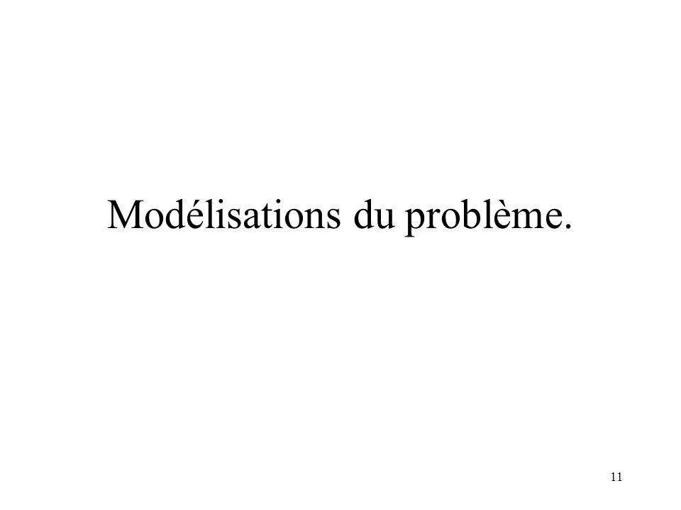 Modélisations du problème.