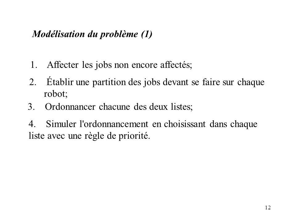 Modélisation du problème (1)