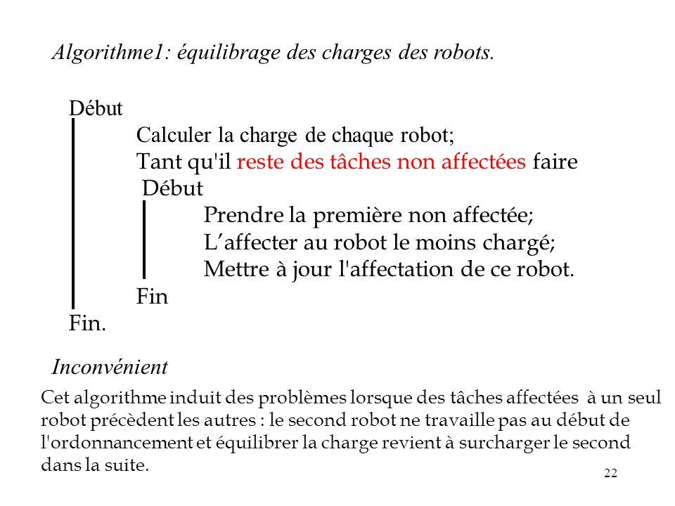 Algorithme1: équilibrage des charges des robots.