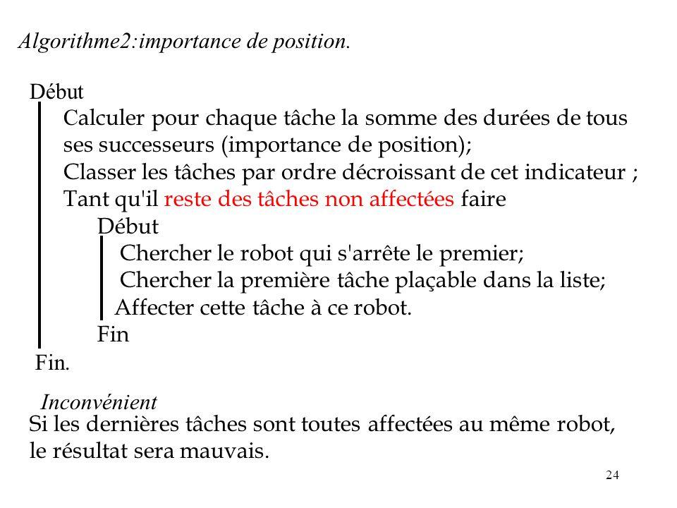 Algorithme2:importance de position.