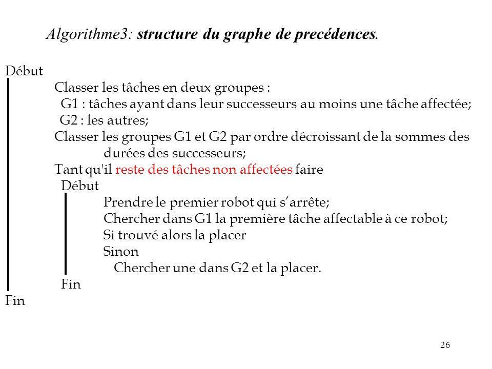 Algorithme3: structure du graphe de precédences.