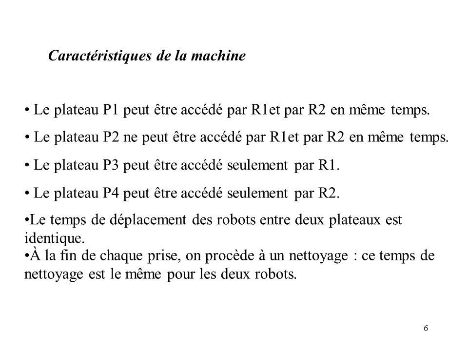 Caractéristiques de la machine