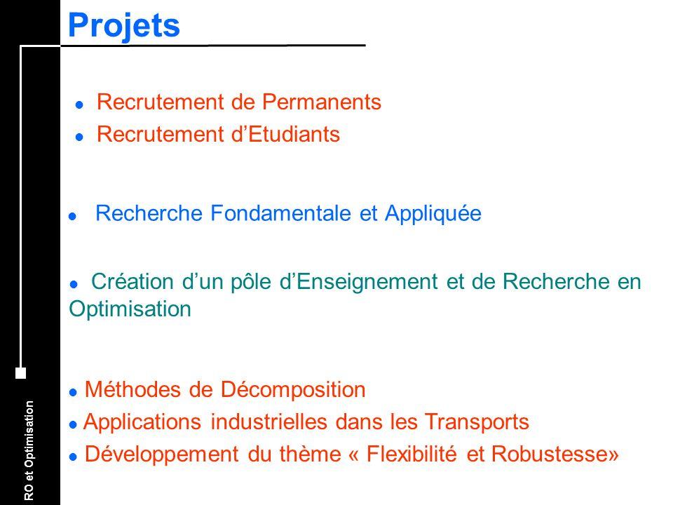 Projets Recrutement de Permanents Recrutement d'Etudiants