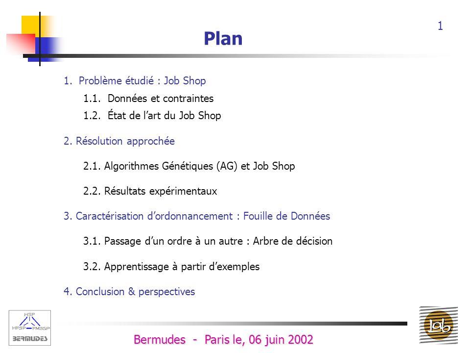 Plan 1. Problème étudié : Job Shop 1.1. Données et contraintes