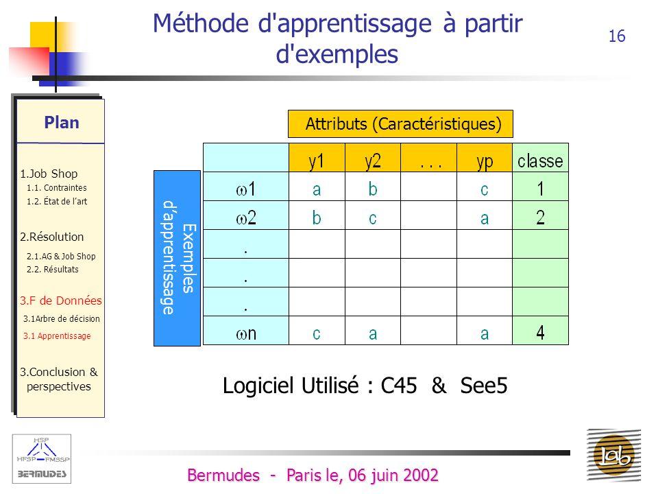 Méthode d apprentissage à partir d exemples