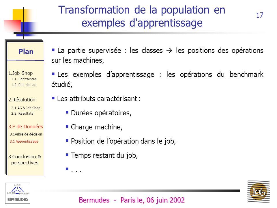 Transformation de la population en exemples d apprentissage