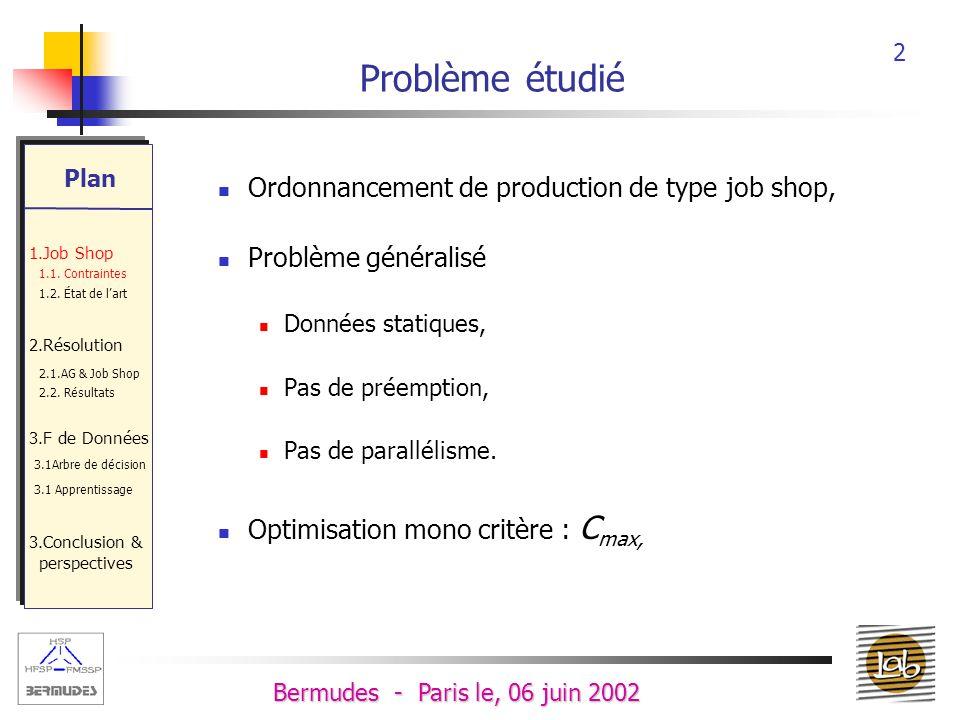 Problème étudié Ordonnancement de production de type job shop,