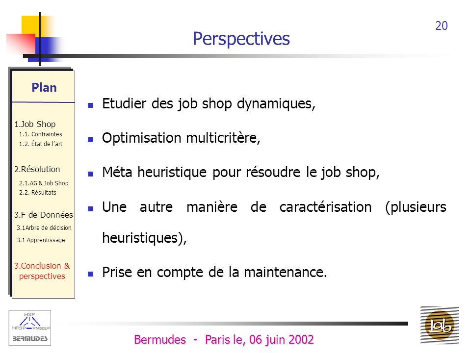Perspectives Etudier des job shop dynamiques,