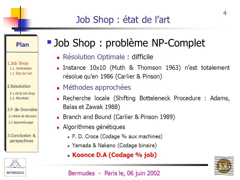 Job Shop : problème NP-Complet