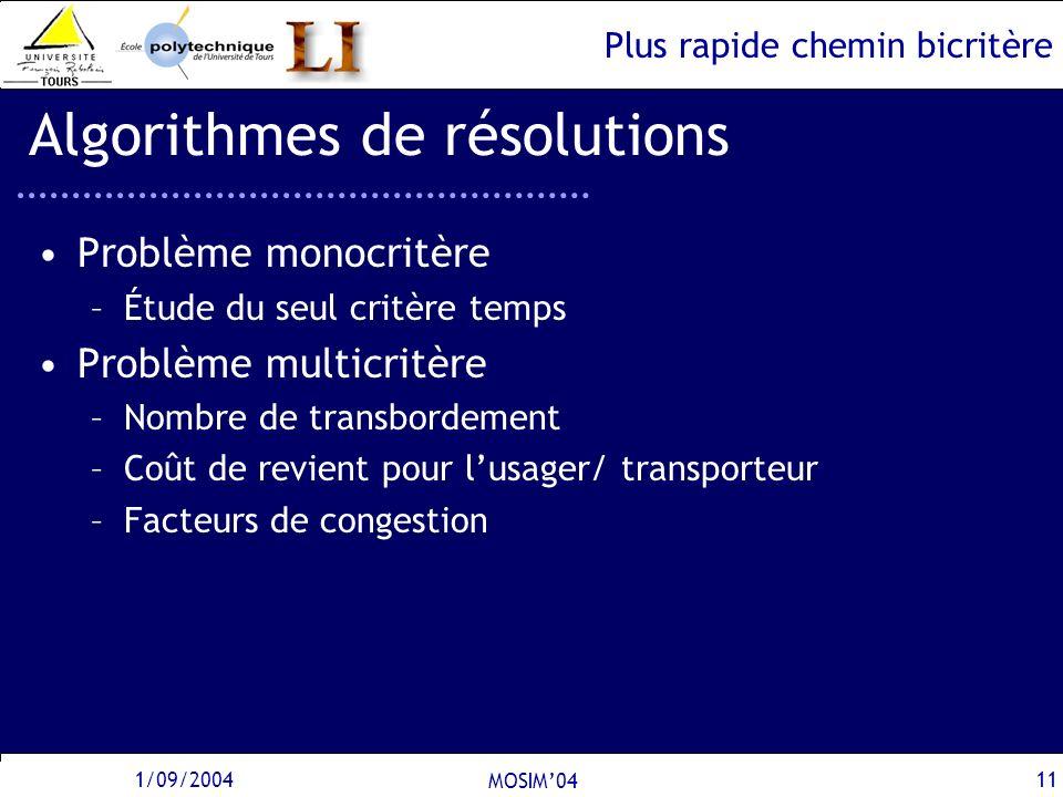 Algorithmes de résolutions
