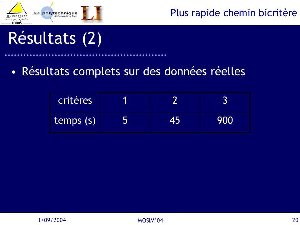 Résultats (2) Résultats complets sur des données réelles critères 1 2