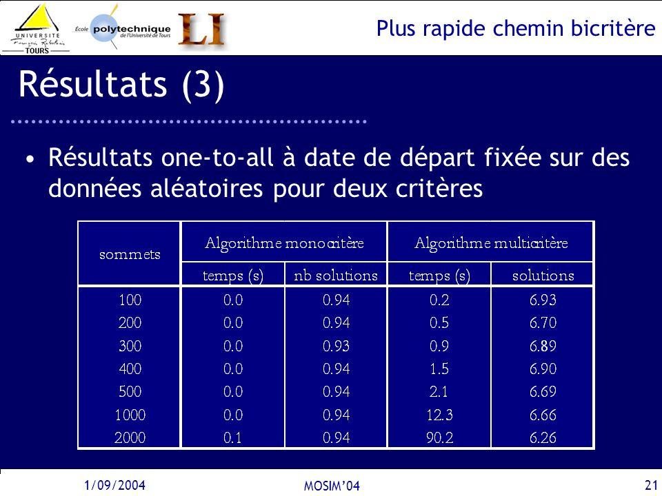 Résultats (3) Résultats one-to-all à date de départ fixée sur des données aléatoires pour deux critères.