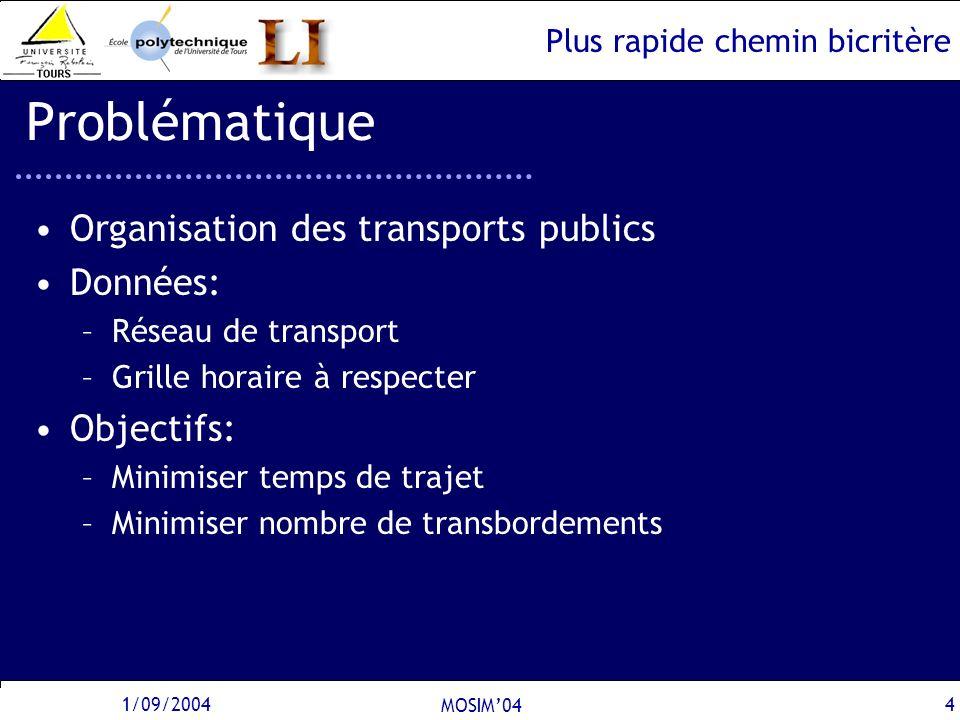 Problématique Organisation des transports publics Données: Objectifs: