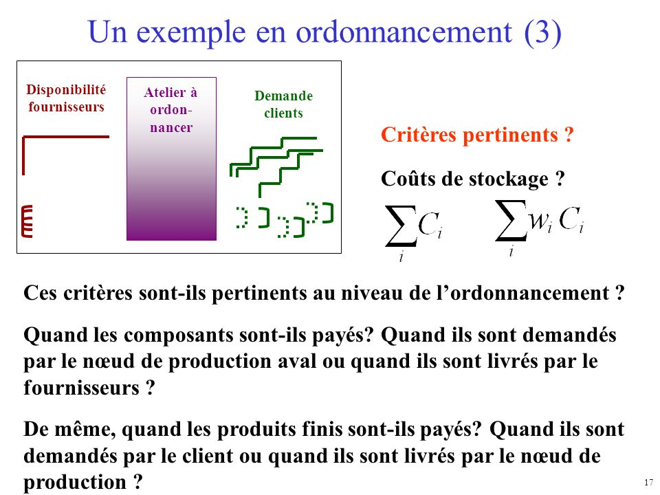 Un exemple en ordonnancement (3)