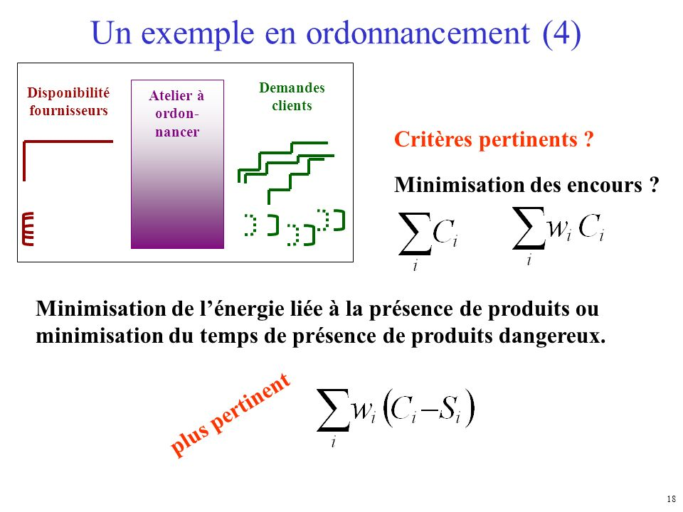 Un exemple en ordonnancement (4)