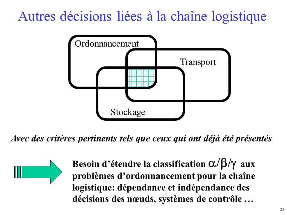Autres décisions liées à la chaîne logistique