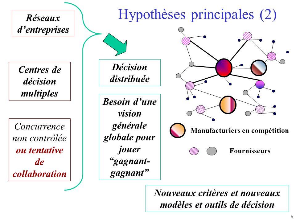 Hypothèses principales (2)