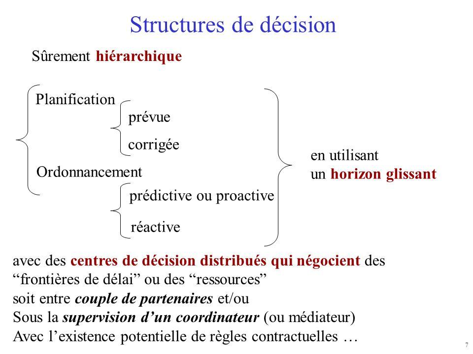 Structures de décision