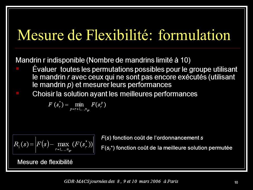 Mesure de Flexibilité: formulation