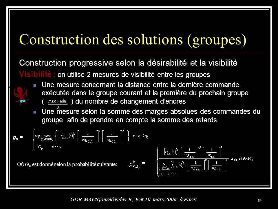 Construction des solutions (groupes)